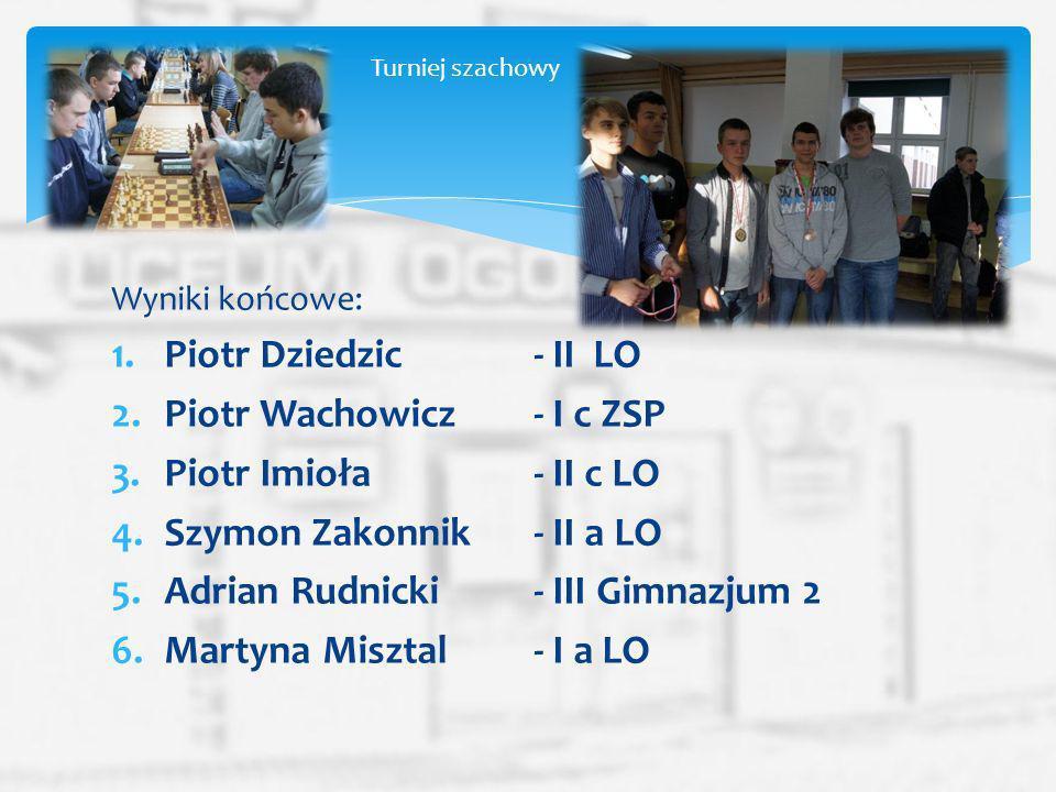 Piotr Wachowicz - I c ZSP Piotr Imioła - II c LO