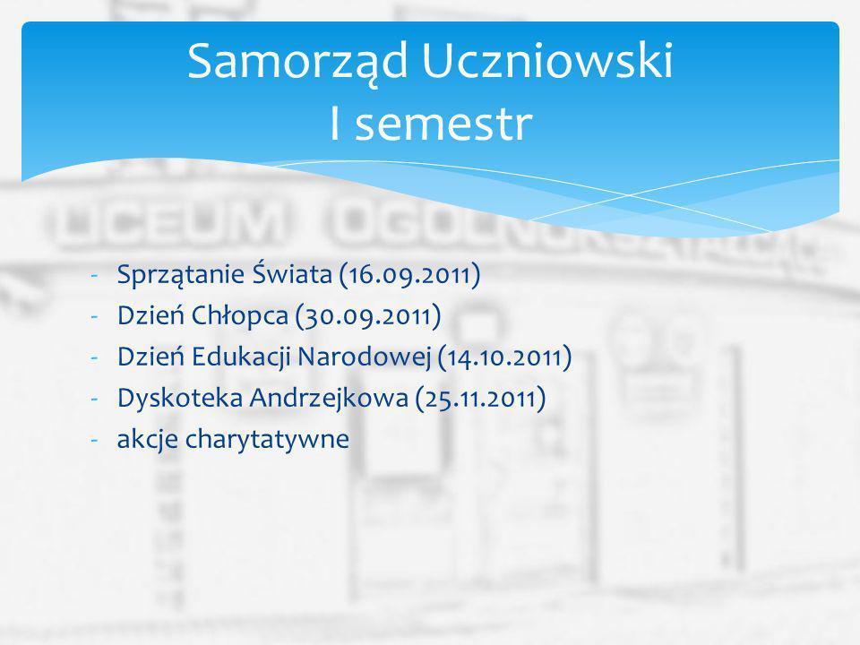 Samorząd Uczniowski I semestr