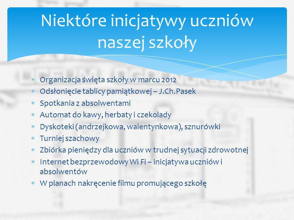 Niektóre inicjatywy uczniów naszej szkoły