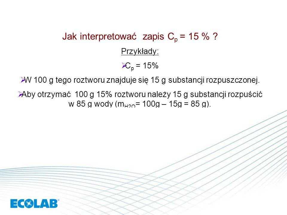 Jak interpretować zapis Cp = 15 %