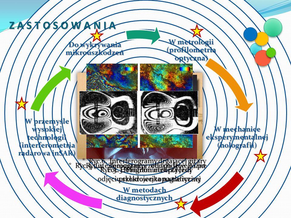 Z A S T O S O W A N I A W metrologii (profilometria optyczna)