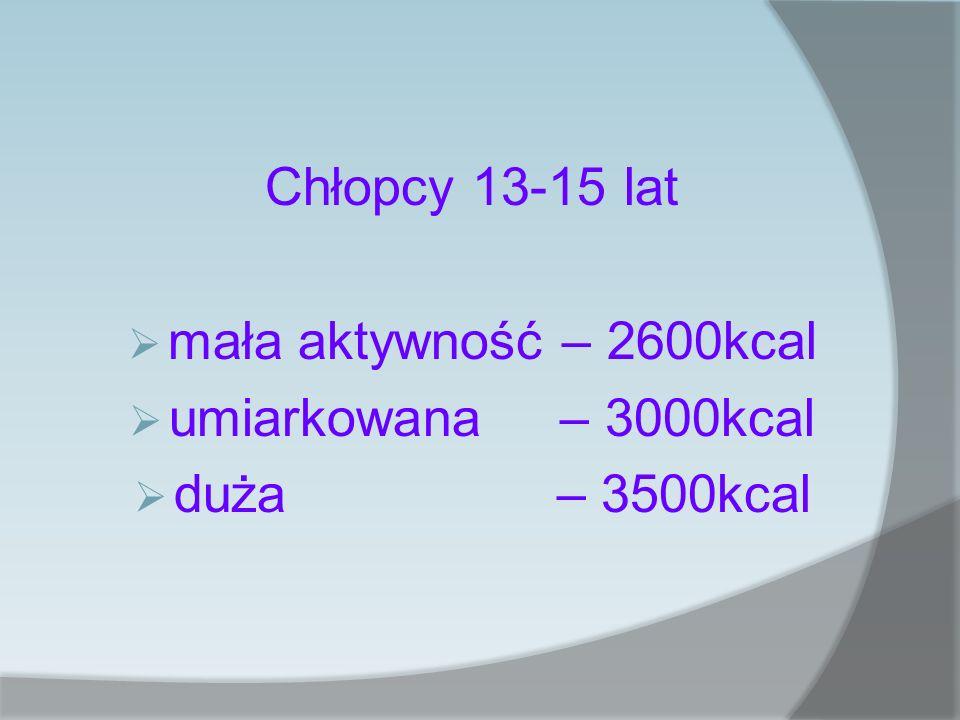 Chłopcy 13-15 lat mała aktywność – 2600kcal. umiarkowana – 3000kcal.