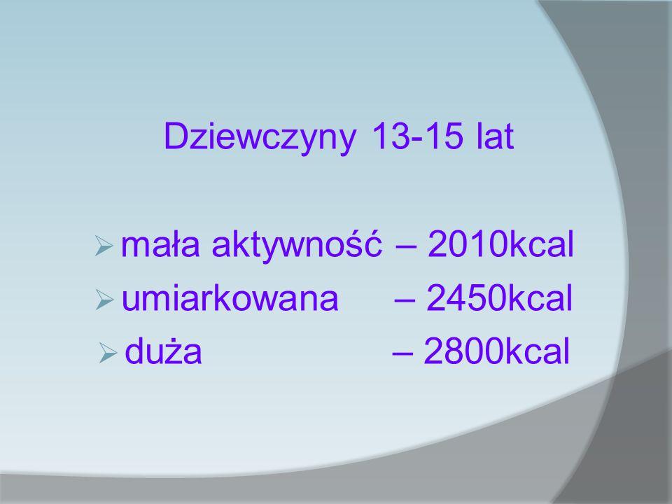 Dziewczyny 13-15 lat mała aktywność – 2010kcal. umiarkowana – 2450kcal.