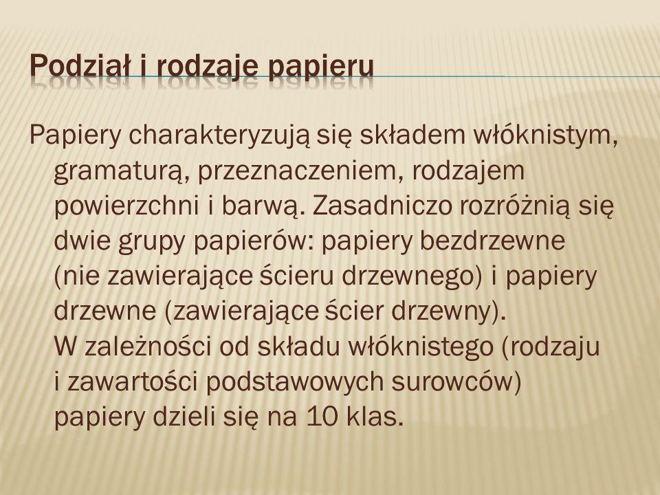Podział i rodzaje papieru