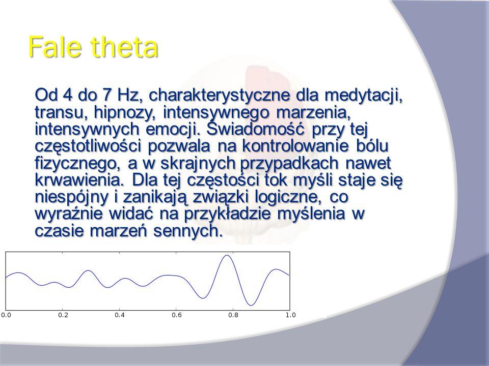 Fale theta