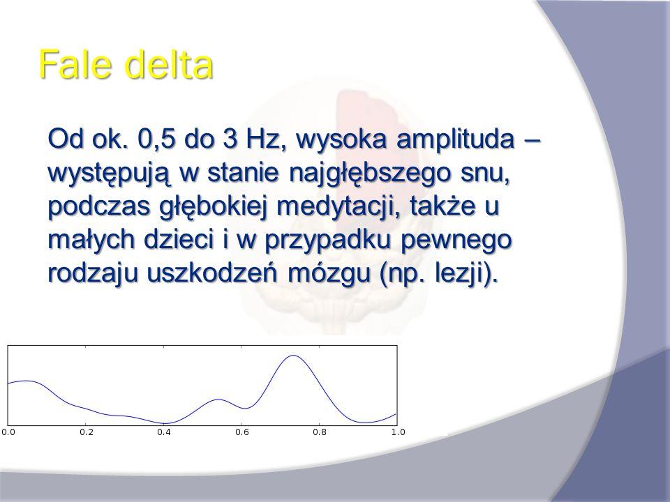 Fale delta