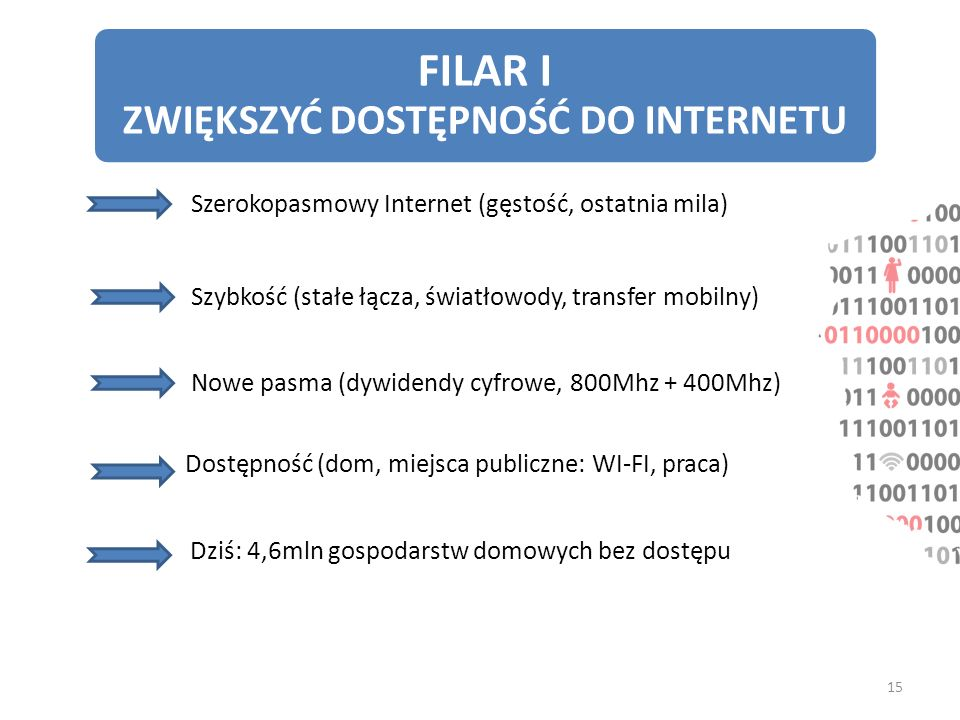 FILAR I ZWIĘKSZYĆ DOSTĘPNOŚĆ DO INTERNETU