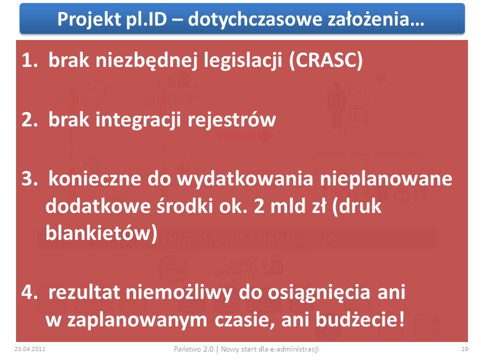 Projekt pl.ID – dotychczasowe założenia… Rejestry się nie komunikują