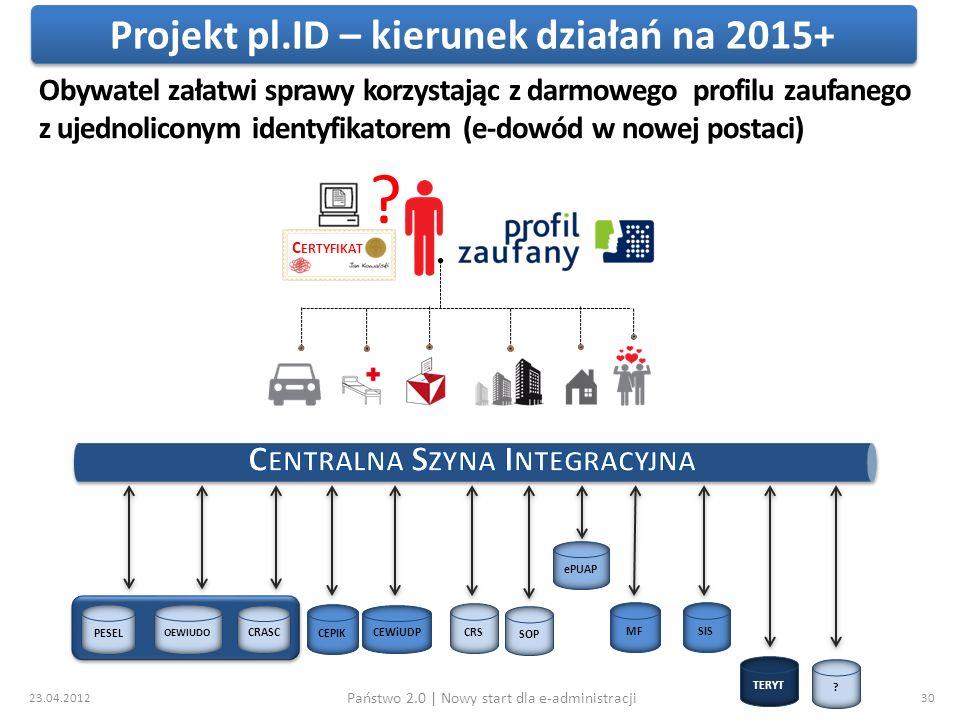 Projekt pl.ID – kierunek działań na 2015+ Centralna Szyna Integracyjna