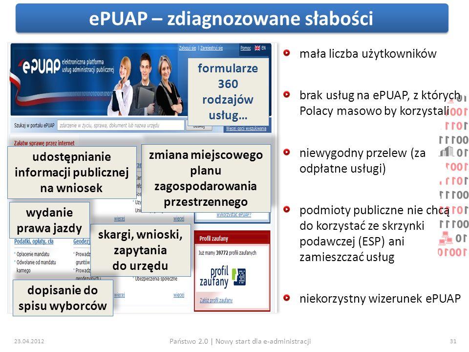 ePUAP – zdiagnozowane słabości
