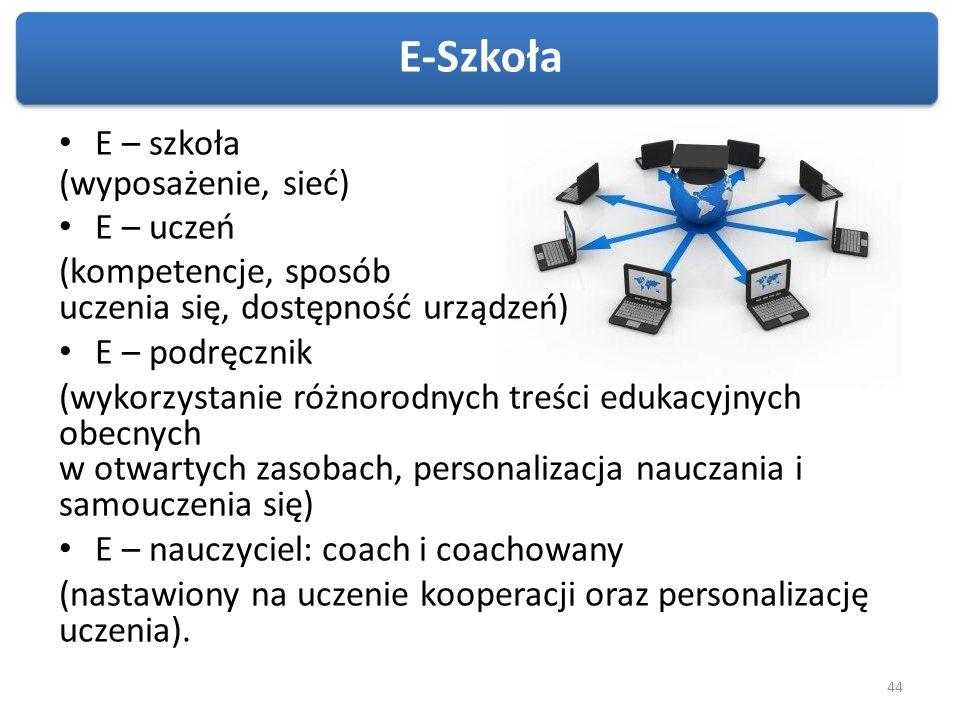 E-Szkoła E- Szkoła E – szkoła (wyposażenie, sieć) E – uczeń