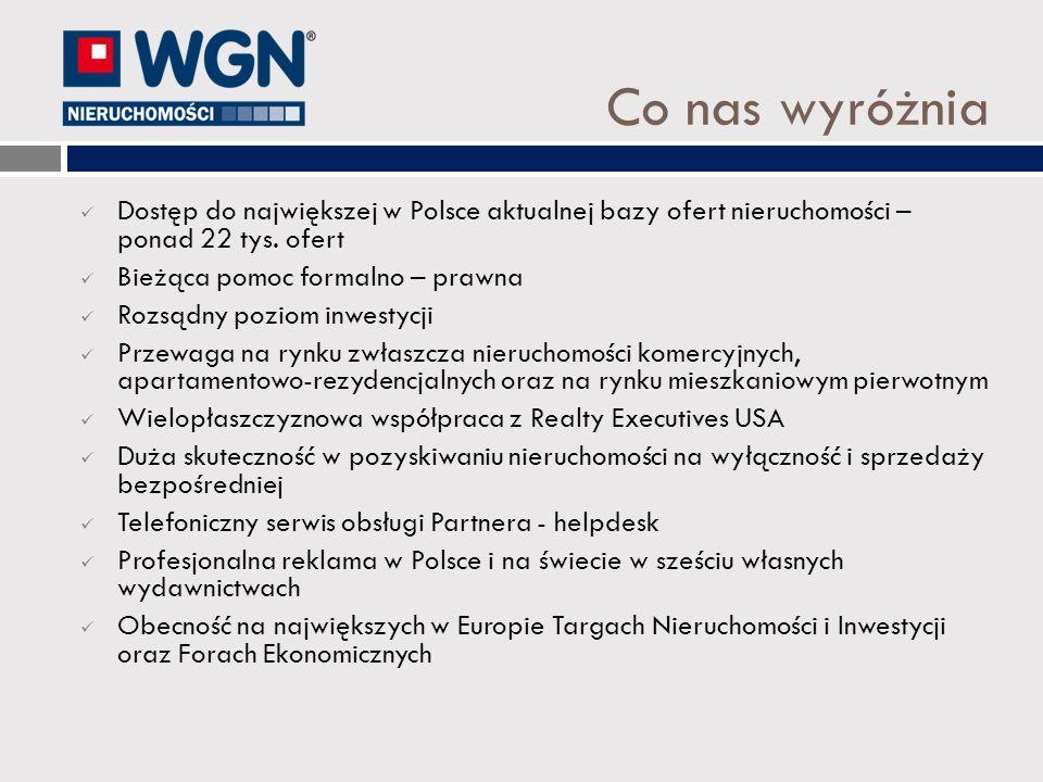 Co nas wyróżnia Dostęp do największej w Polsce aktualnej bazy ofert nieruchomości – ponad 22 tys. ofert.