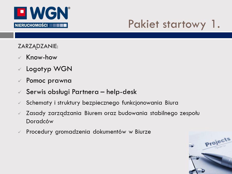 Pakiet startowy 1. Know-how Logotyp WGN Pomoc prawna