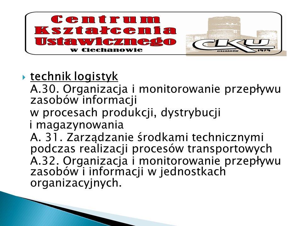 technik logistyk A.30. Organizacja i monitorowanie przepływu zasobów informacji. w procesach produkcji, dystrybucji.