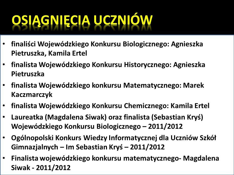Osiągnięcia Uczniów finaliści Wojewódzkiego Konkursu Biologicznego: Agnieszka Pietruszka, Kamila Ertel.