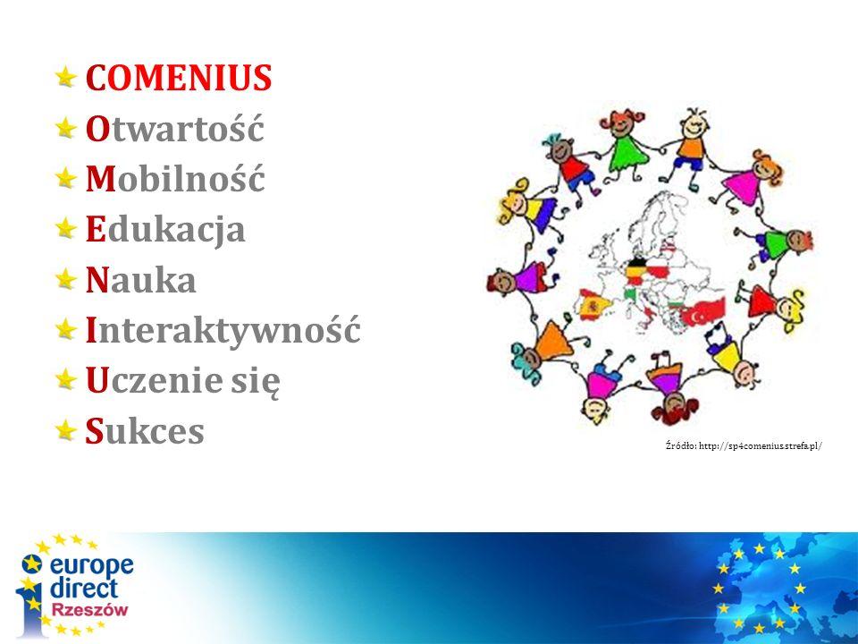 COMENIUS Otwartość Mobilność Edukacja Nauka Interaktywność Uczenie się