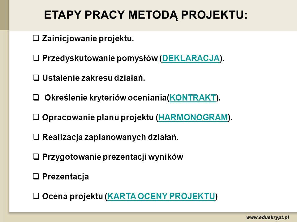 ETAPY PRACY METODĄ PROJEKTU: