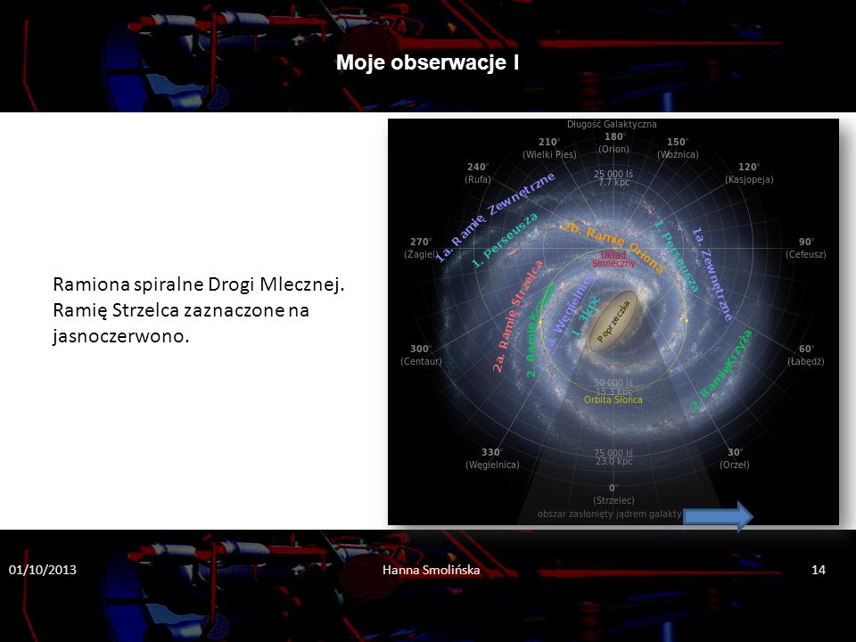 Moje obserwacje I Ramiona spiralne Drogi Mlecznej. Ramię Strzelca zaznaczone na jasnoczerwono.
