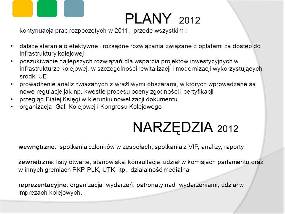 PLANY 2012 kontynuacja prac rozpoczętych w 2011, przede wszystkim :