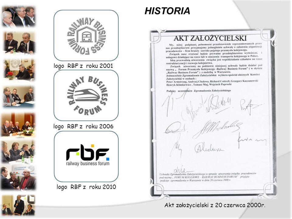 HISTORIA AKT ZAŁOŻYCIELSKI logo RBF z roku 2001 logo RBF z roku 2006