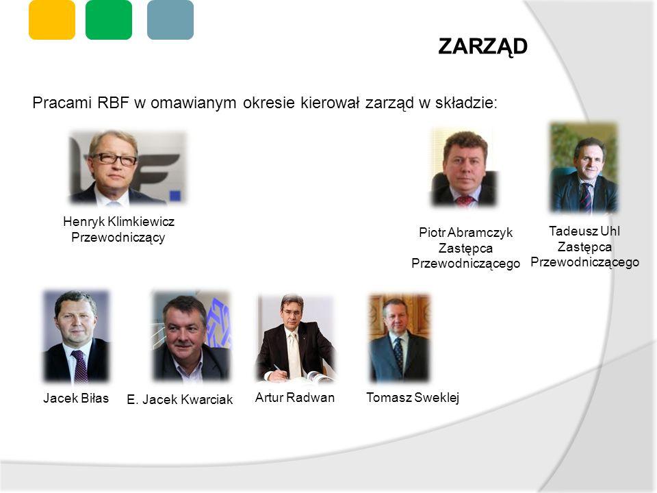ZARZĄD Pracami RBF w omawianym okresie kierował zarząd w składzie: