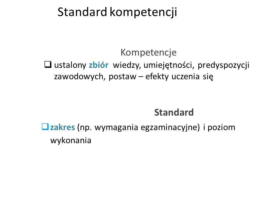 Standard kompetencji Kompetencje Standard