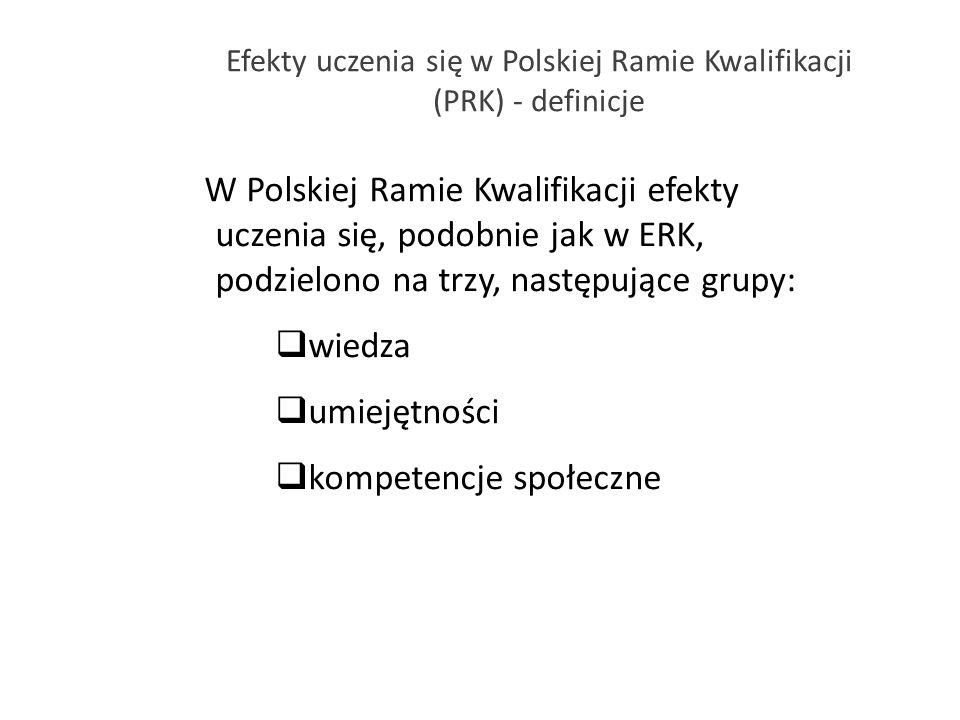 Efekty uczenia się w Polskiej Ramie Kwalifikacji (PRK) - definicje