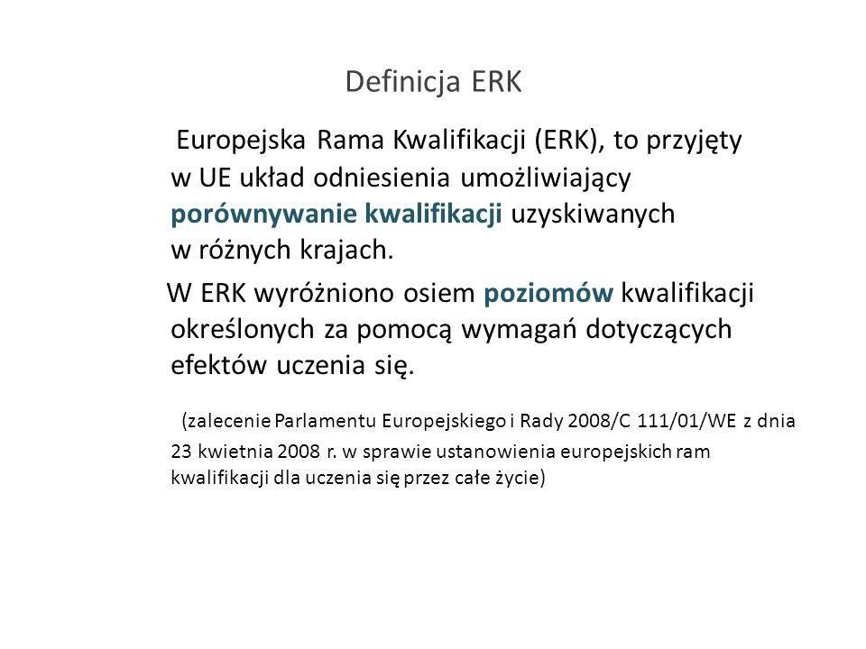 Definicja ERK