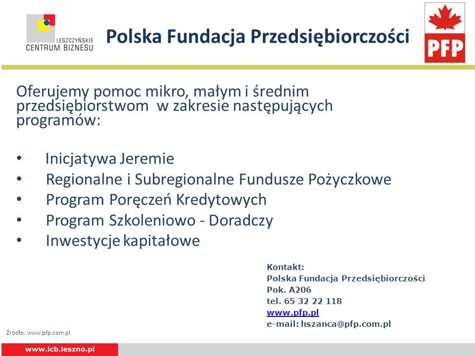Polska Fundacja Przedsiębiorczości