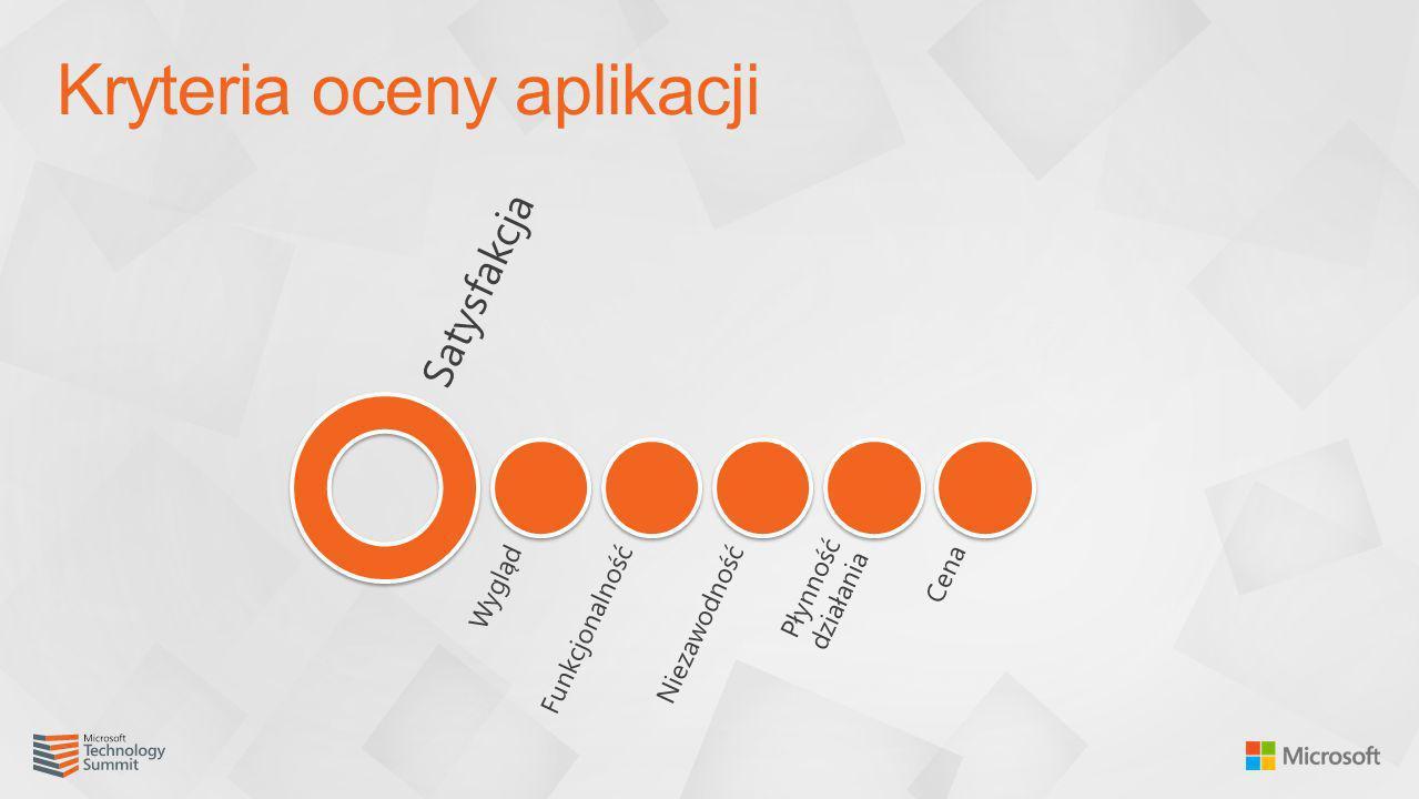 Kryteria oceny aplikacji
