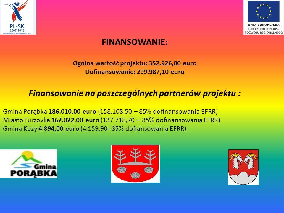 FINANSOWANIE: Finansowanie na poszczególnych partnerów projektu :
