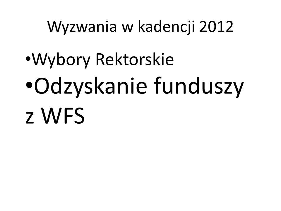 Odzyskanie funduszy z WFS