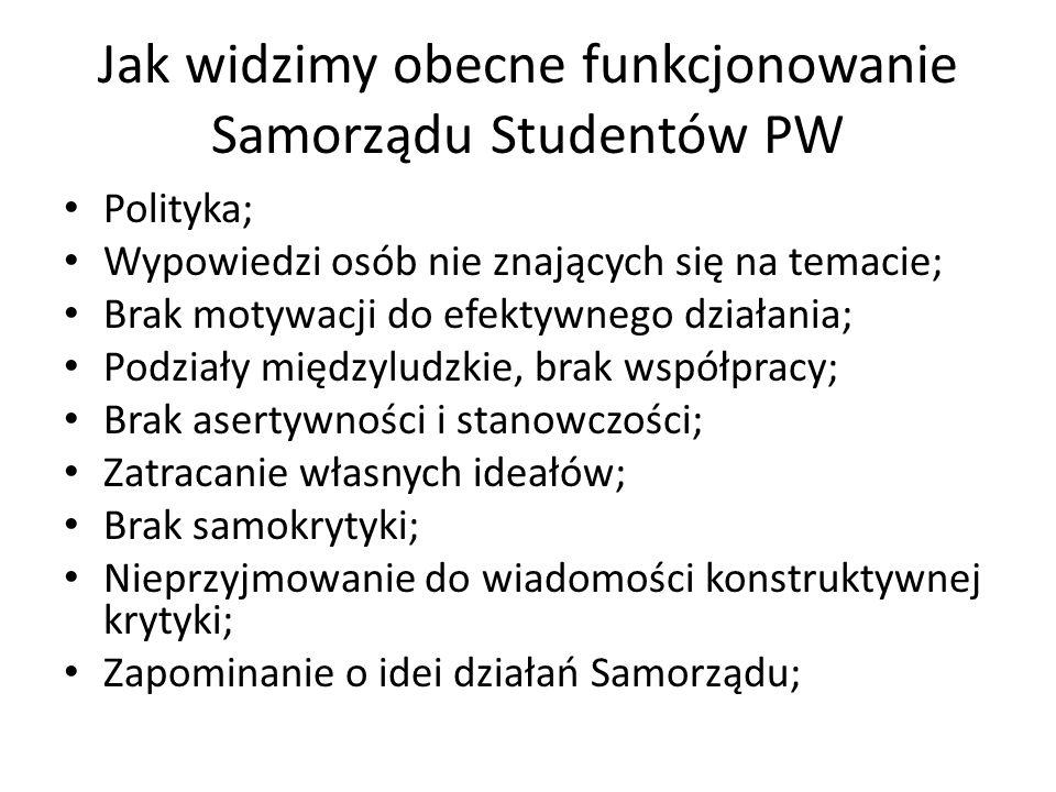Jak widzimy obecne funkcjonowanie Samorządu Studentów PW