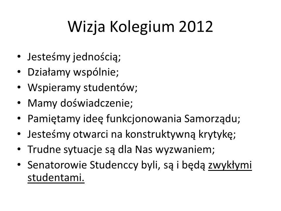 Wizja Kolegium 2012 Jesteśmy jednością; Działamy wspólnie;