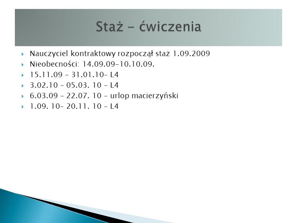 Staż - ćwiczenia Nauczyciel kontraktowy rozpoczął staż 1.09.2009