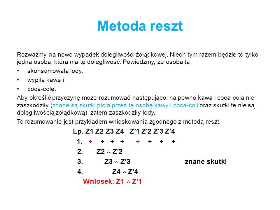 Metoda reszt 1. + + + + + + + + 2. Z2 ∴ Z′2 3. Z3 ∴ Z′3 znane skutki