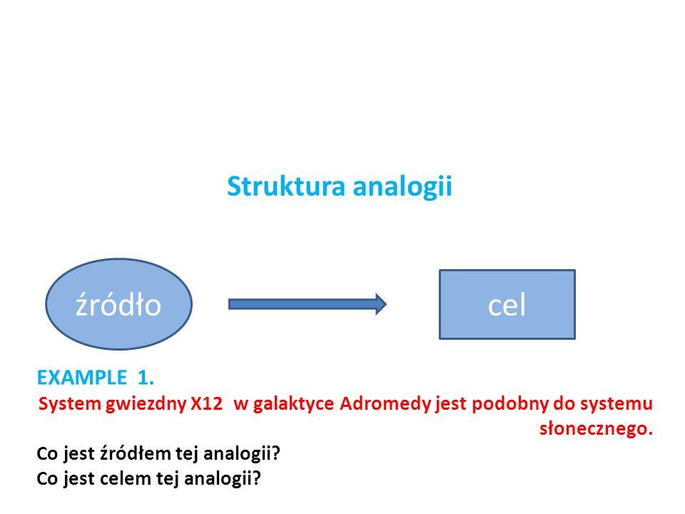 źródło cel Struktura analogii EXAMPLE 1.