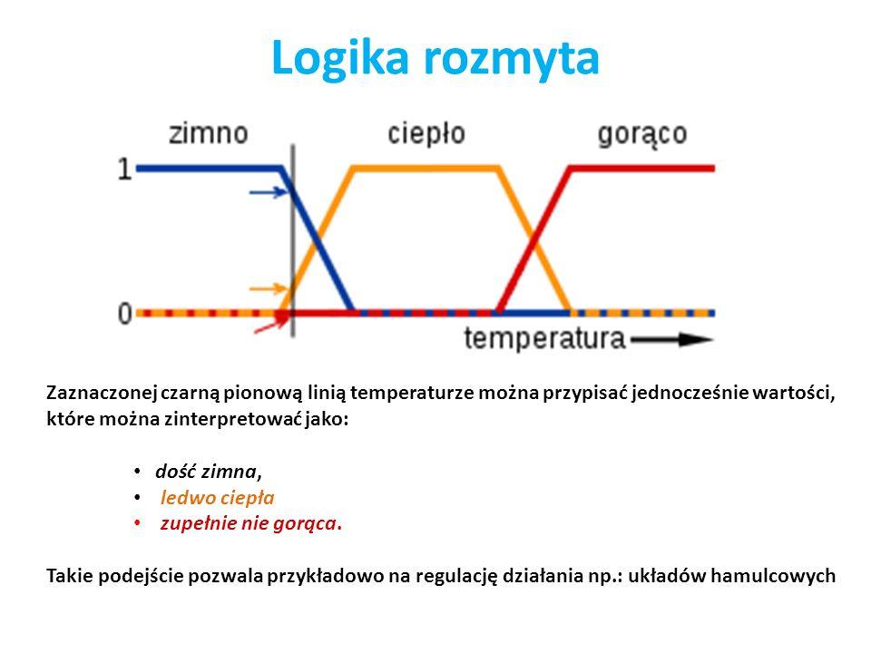 Logika rozmytaZaznaczonej czarną pionową linią temperaturze można przypisać jednocześnie wartości, które można zinterpretować jako: