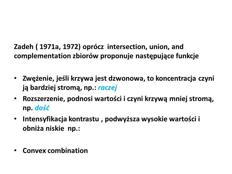 Zadeh ( 1971a, 1972) oprócz intersection, union, and complementation zbiorów proponuje następujące funkcje