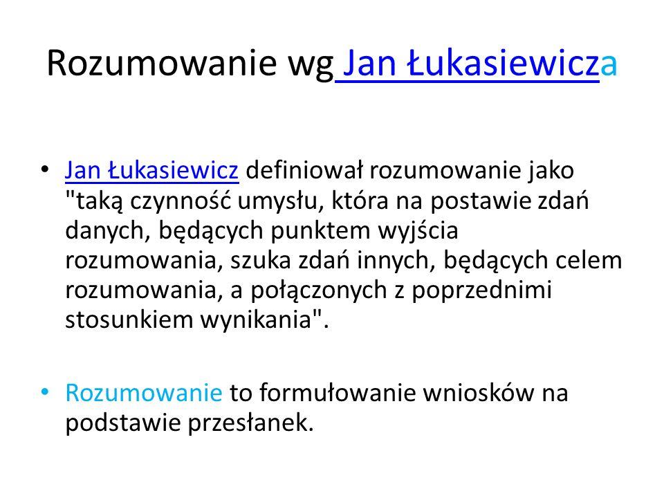 Rozumowanie wg Jan Łukasiewicza