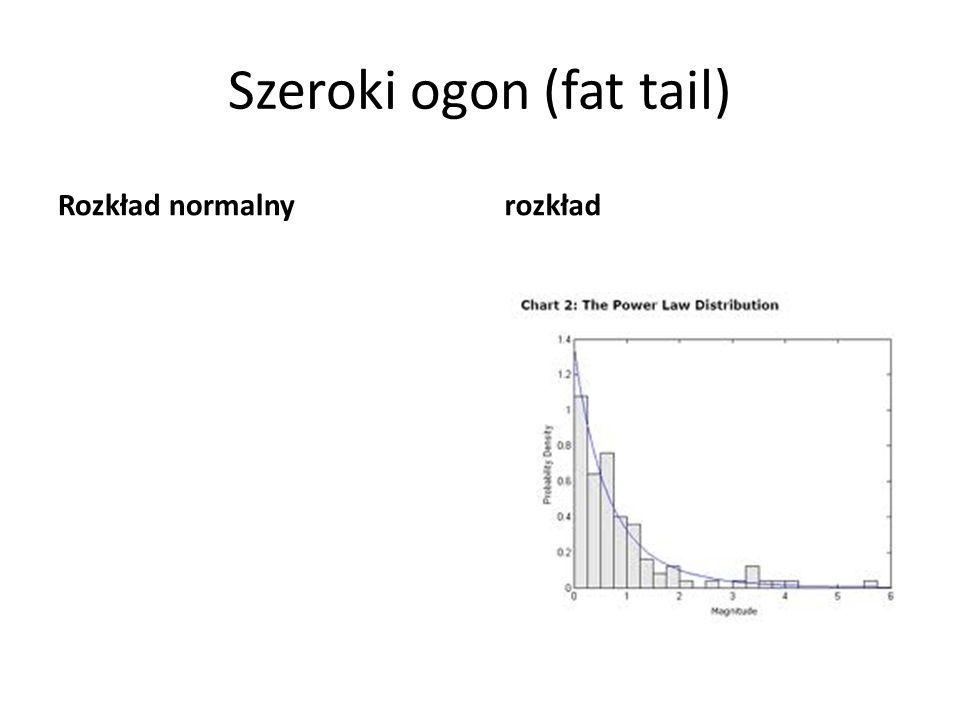Szeroki ogon (fat tail)