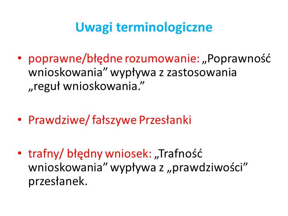Uwagi terminologiczne