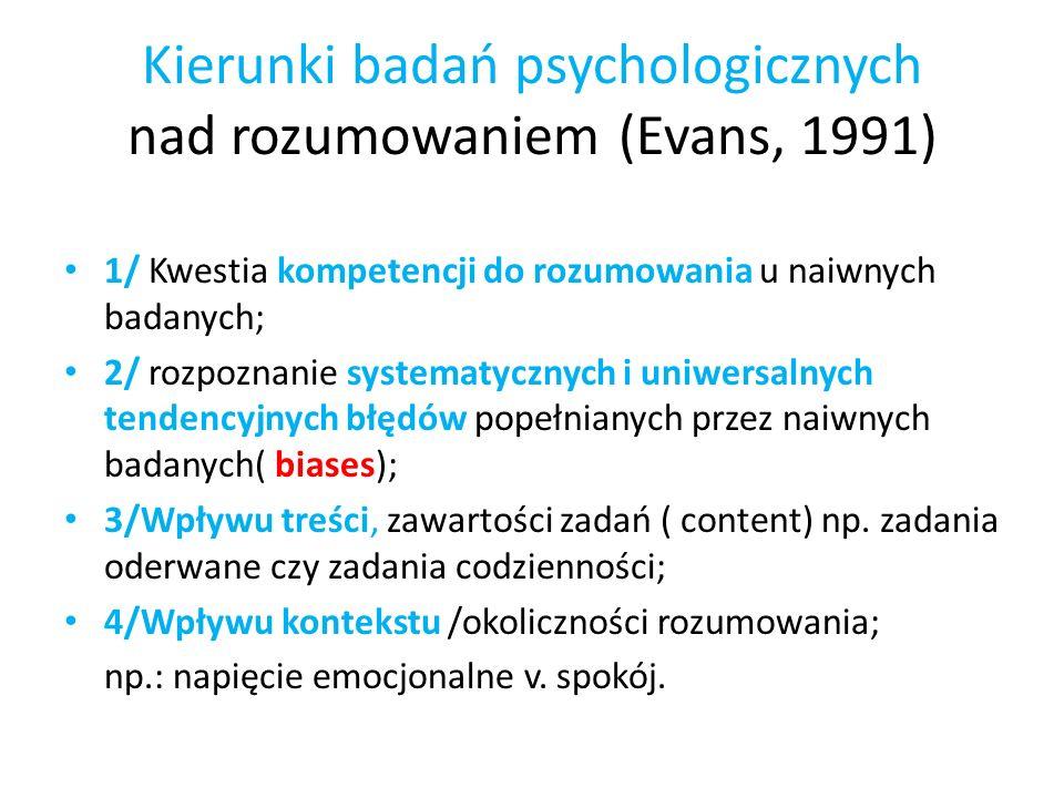 Kierunki badań psychologicznych nad rozumowaniem (Evans, 1991)
