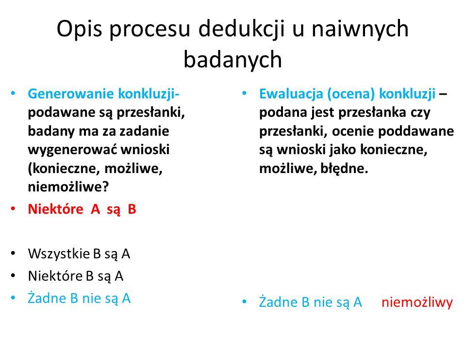 Opis procesu dedukcji u naiwnych badanych