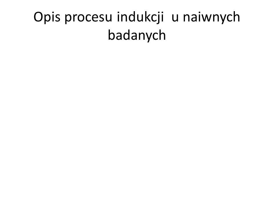 Opis procesu indukcji u naiwnych badanych