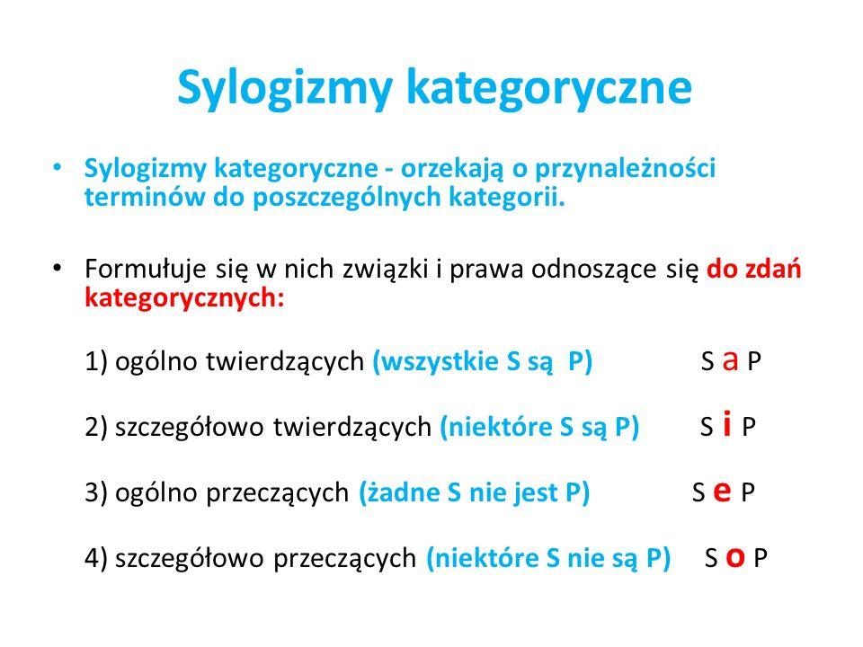 Sylogizmy kategoryczne
