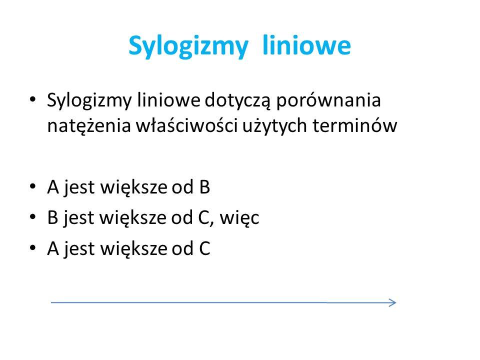 Sylogizmy liniowe Sylogizmy liniowe dotyczą porównania natężenia właściwości użytych terminów. A jest większe od B.