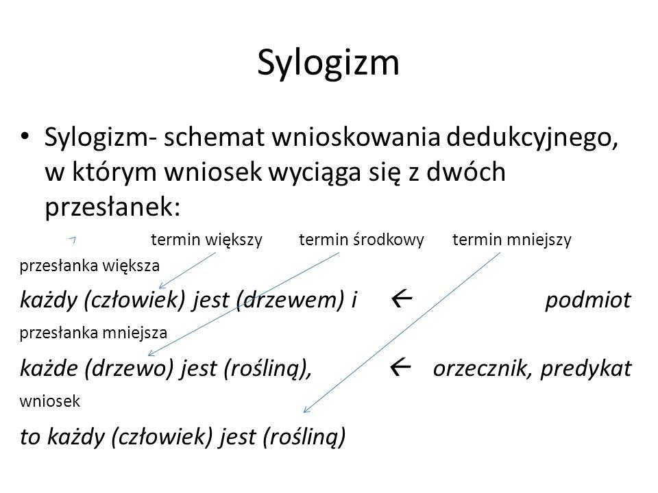 Sylogizm Sylogizm- schemat wnioskowania dedukcyjnego, w którym wniosek wyciąga się z dwóch przesłanek: