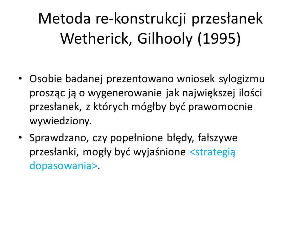 Metoda re-konstrukcji przesłanek Wetherick, Gilhooly (1995)