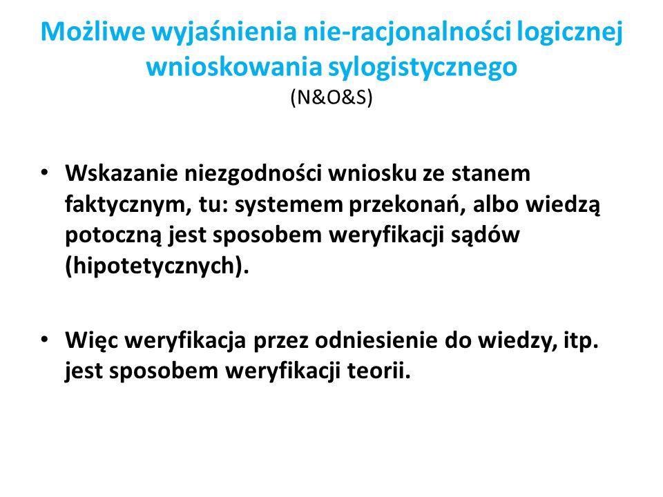 Możliwe wyjaśnienia nie-racjonalności logicznej wnioskowania sylogistycznego (N&O&S)